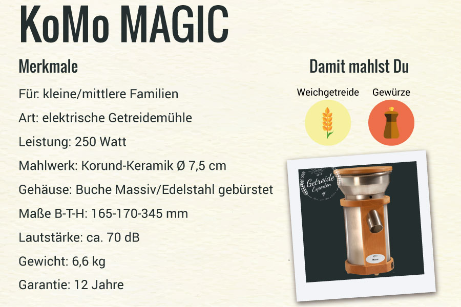Elektrische Getreidemühle KoMo Magic